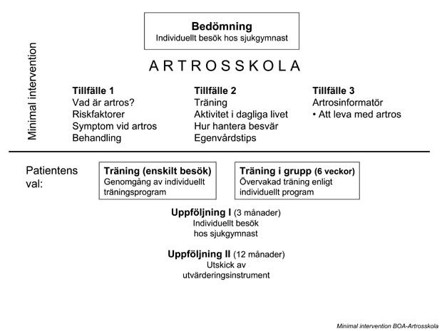 artrossk